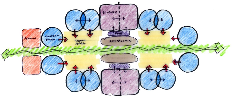 San lorenzo usd process bubble diagram ccuart Images